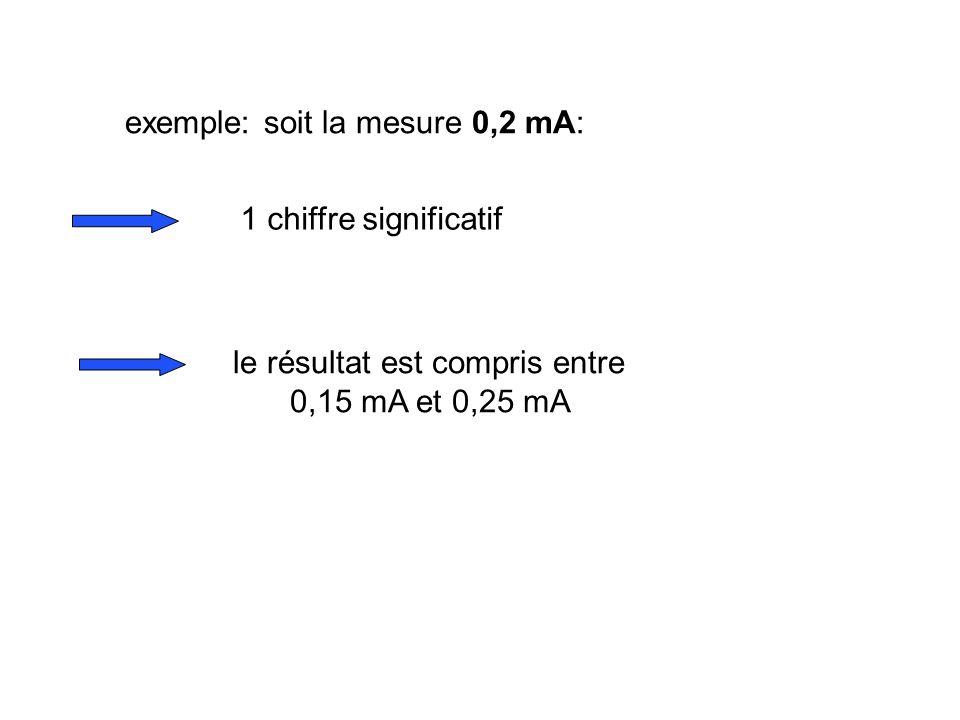 exemple: soit la mesure 0,2 mA: 1 chiffre significatif le résultat est compris entre 0,15 mA et 0,25 mA