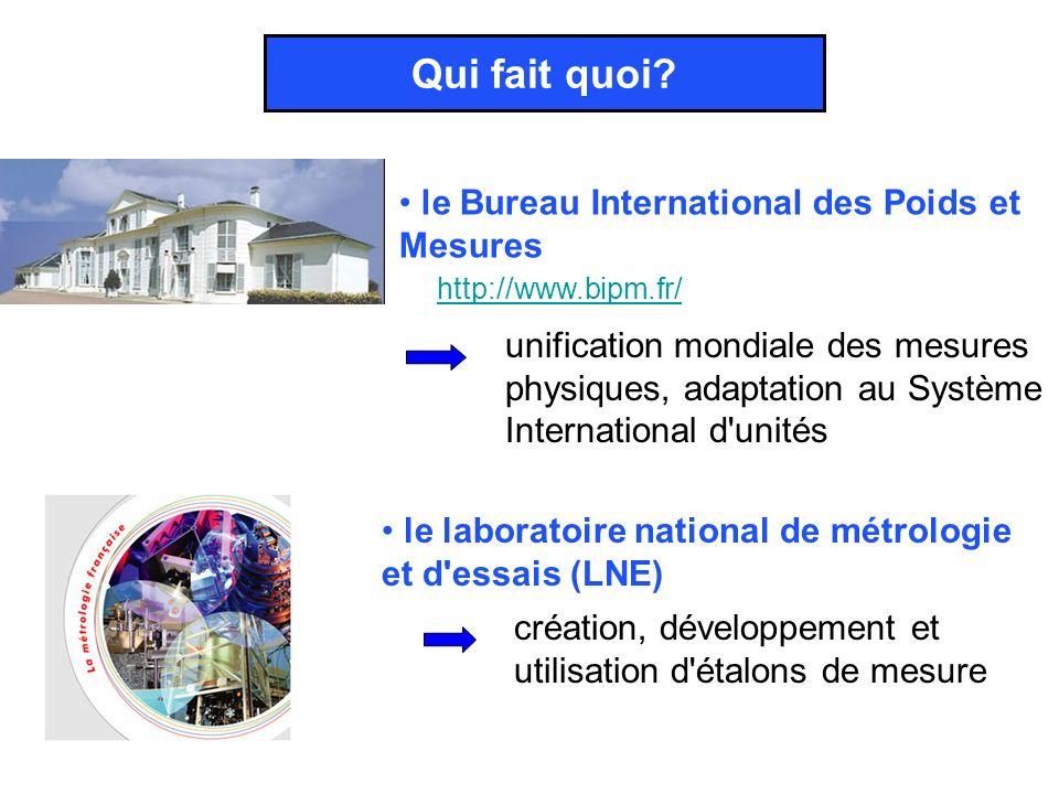 le laboratoire national de métrologie et d'essais (LNE) création, développement et utilisation d'étalons de mesure le Bureau International des Poids e