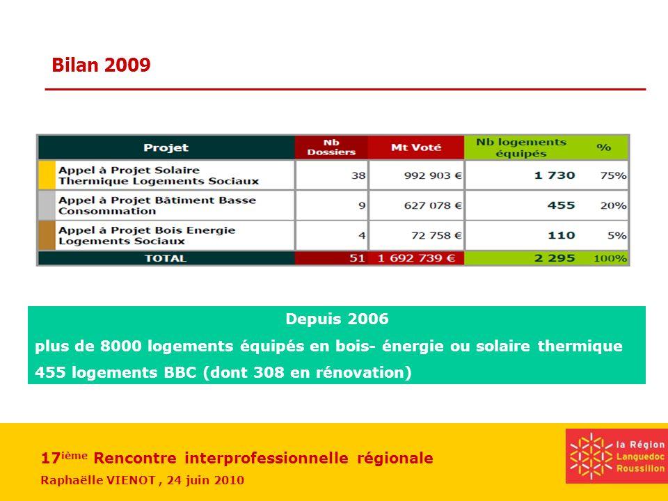 17 ième Rencontre interprofessionnelle régionale Raphaëlle VIENOT, 24 juin 2010 Bilan 2009 Depuis 2006 plus de 8000 logements équipés en bois- énergie