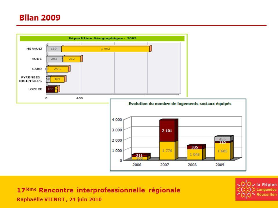 17 ième Rencontre interprofessionnelle régionale Raphaëlle VIENOT, 24 juin 2010 Bilan 2009