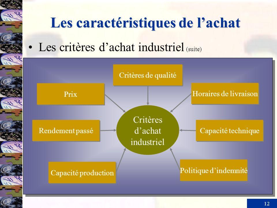 12 Les caractéristiques de lachat Les critères dachat industriel (suite) Politique dindemnité Critères dachat industriel Rendement passé Horaires de l