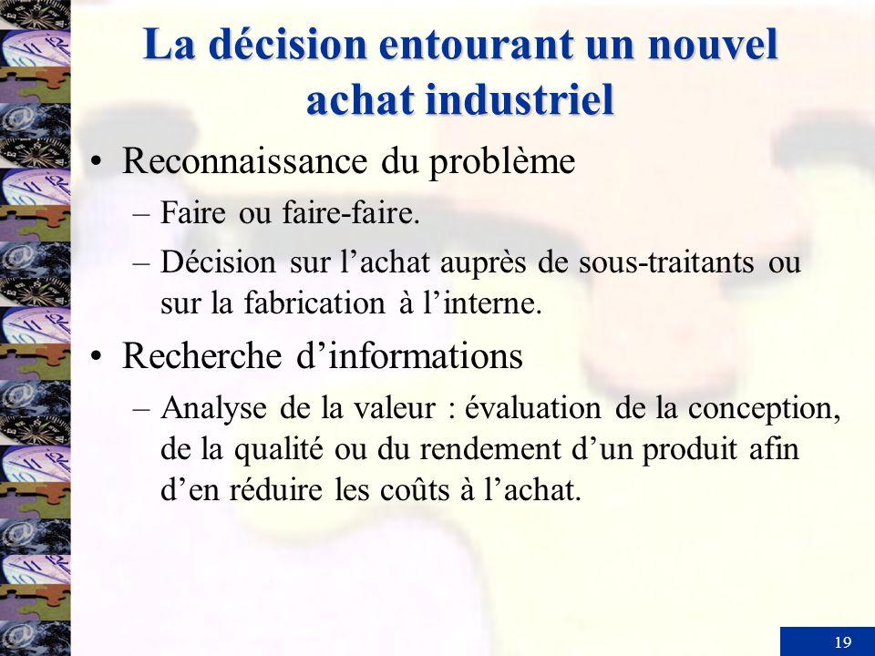 19 La décision entourant un nouvel achat industriel Reconnaissance du problème –Faire ou faire-faire. –Décision sur lachat auprès de sous-traitants ou