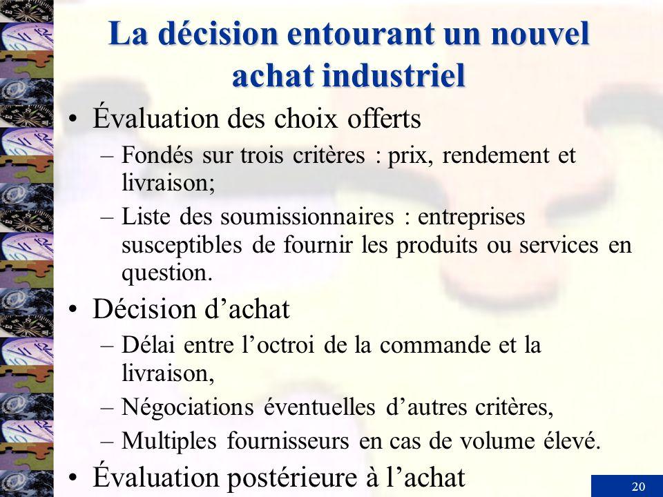 20 La décision entourant un nouvel achat industriel Évaluation des choix offerts –Fondés sur trois critères : prix, rendement et livraison; –Liste des