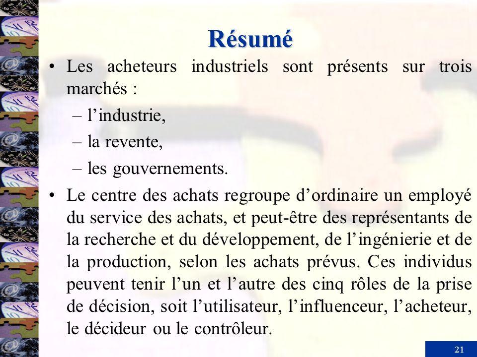 21 Résumé Les acheteurs industriels sont présents sur trois marchés : –lindustrie, –la revente, –les gouvernements.
