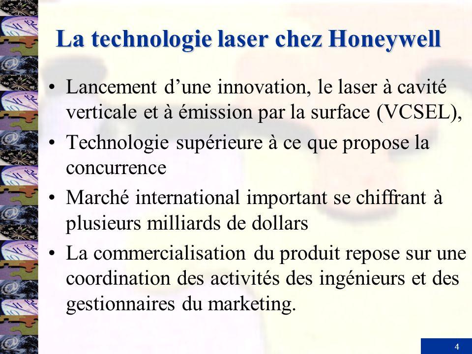 4 La technologie laser chez Honeywell Lancement dune innovation, le laser à cavité verticale et à émission par la surface (VCSEL), Technologie supérieure à ce que propose la concurrence Marché international important se chiffrant à plusieurs milliards de dollars La commercialisation du produit repose sur une coordination des activités des ingénieurs et des gestionnaires du marketing.