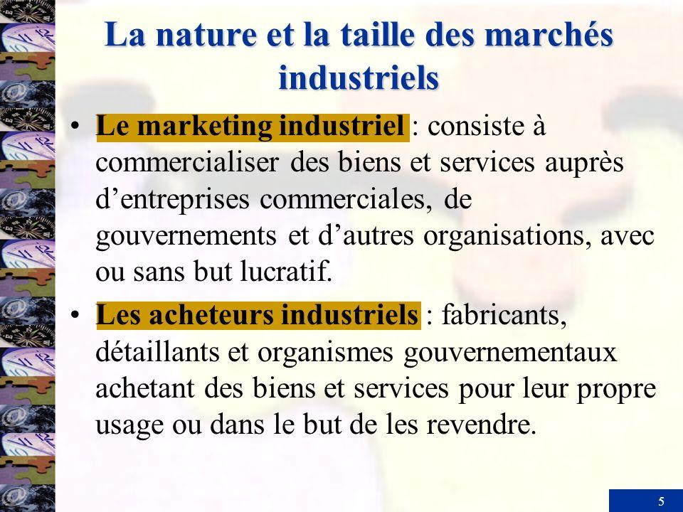 5 La nature et la taille des marchés industriels Le marketing industriel : consiste à commercialiser des biens et services auprès dentreprises commerciales, de gouvernements et dautres organisations, avec ou sans but lucratif.