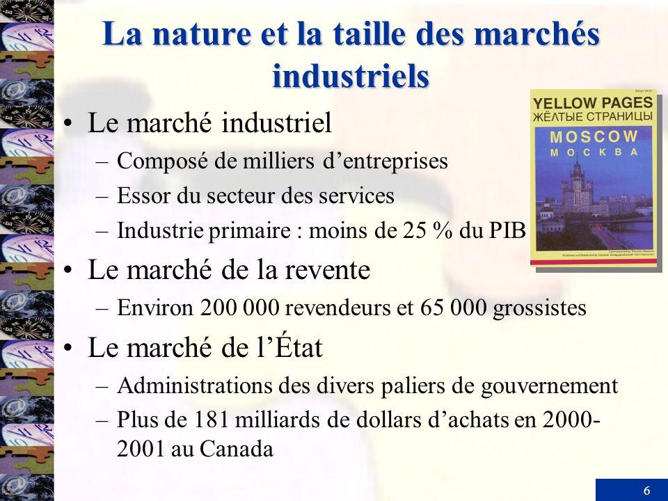 6 La nature et la taille des marchés industriels Le marché industriel –Composé de milliers dentreprises –Essor du secteur des services –Industrie prim