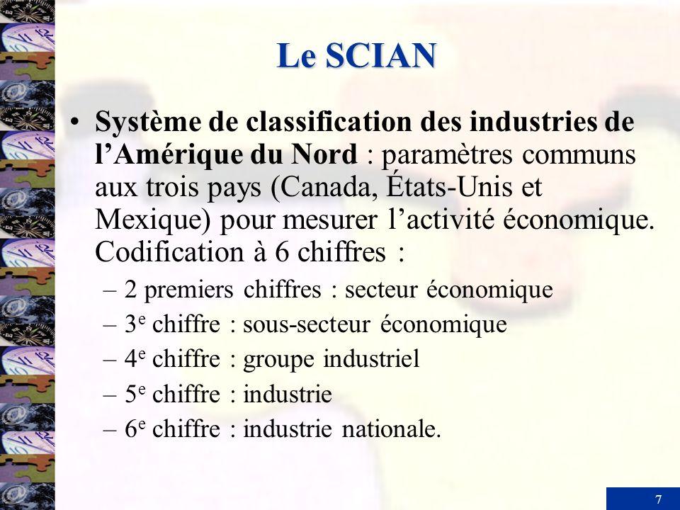 7 Le SCIAN Système de classification des industries de lAmérique du Nord : paramètres communs aux trois pays (Canada, États-Unis et Mexique) pour mesu