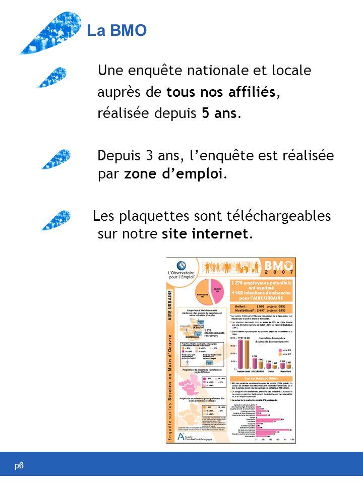 p7 La BMO : région Franche Comté Les chiffres à retenir : 5 750 employeurs (22,7% établissements) 18 331 intentions dembauches (-120 intentions/2006), évolution à la baisse.