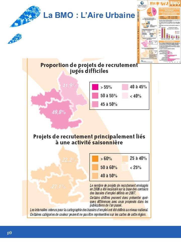 p10 La BMO : LAire Urbaine Les chiffres à retenir : 1 278 employeurs recruteurs (22% établissements franc-comtois) 4 492 intentions dembauches (en baisse de 33%/2006), - soit 2 200 intentions.