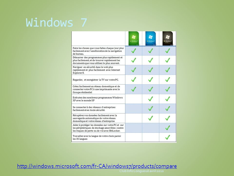 Windows 7 http://windows.microsoft.com/fr-CA/windows7/products/compare Club Info Longueuil avril 2010