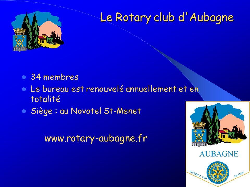 34 membres Le bureau est renouvelé annuellement et en totalité Siège : au Novotel St-Menet www.rotary-aubagne.fr Le Rotary club d'Aubagne Le Rotary cl
