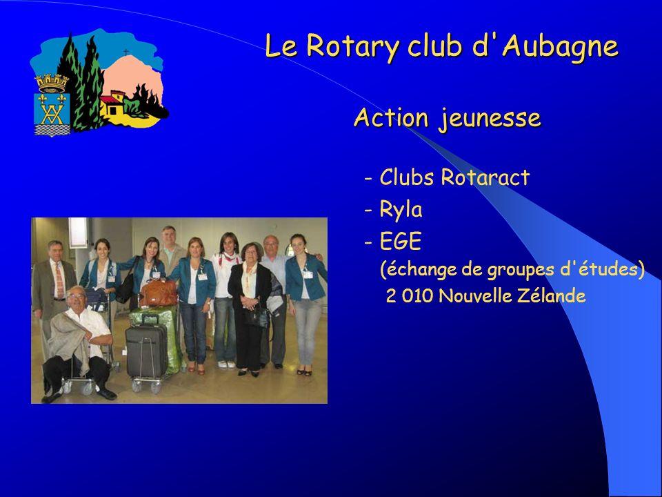 - Clubs Rotaract - Ryla - EGE (échange de groupes d'études) 2 010 Nouvelle Zélande Le Rotary club d'Aubagne Action jeunesse
