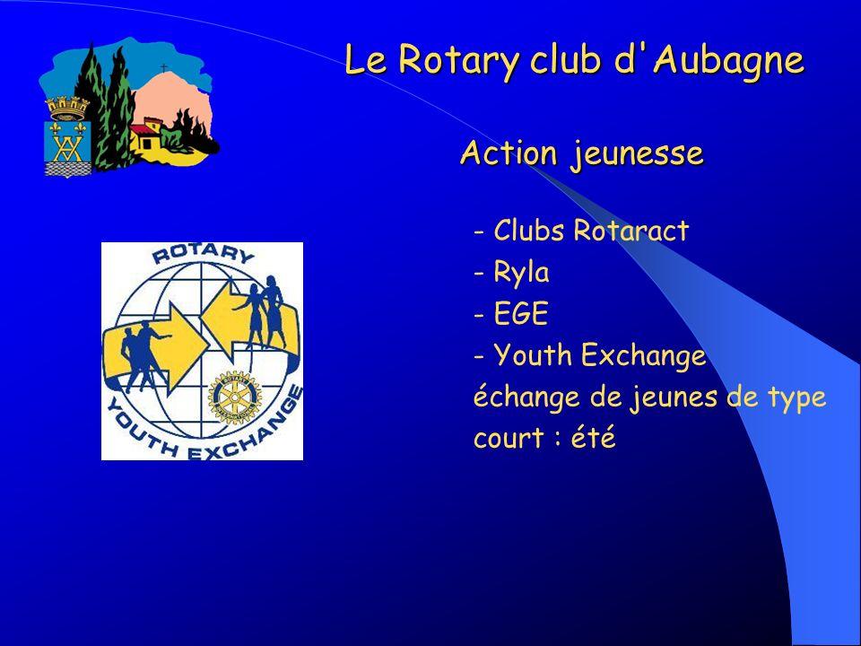 - Clubs Rotaract - Ryla - EGE - Youth Exchange échange de jeunes de type court : été Le Rotary club d'Aubagne Action jeunesse