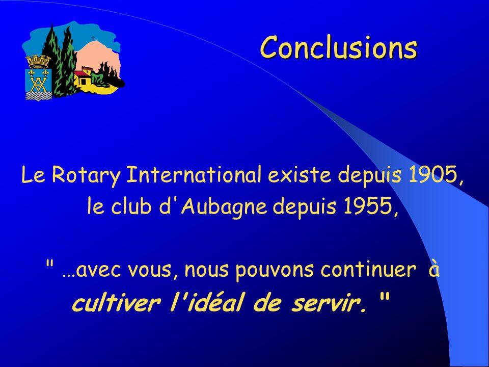 Conclusions Le Rotary International existe depuis 1905, le club d'Aubagne depuis 1955,