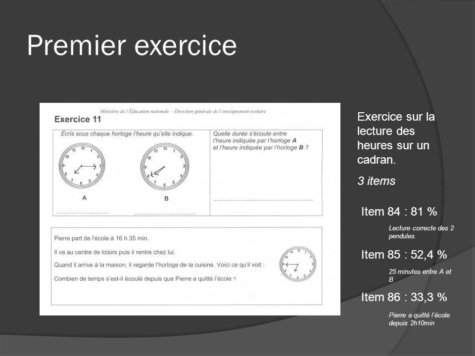 Second exercice Mesure de la longueur dun segment, calcul de périmètre et conversion dunités.