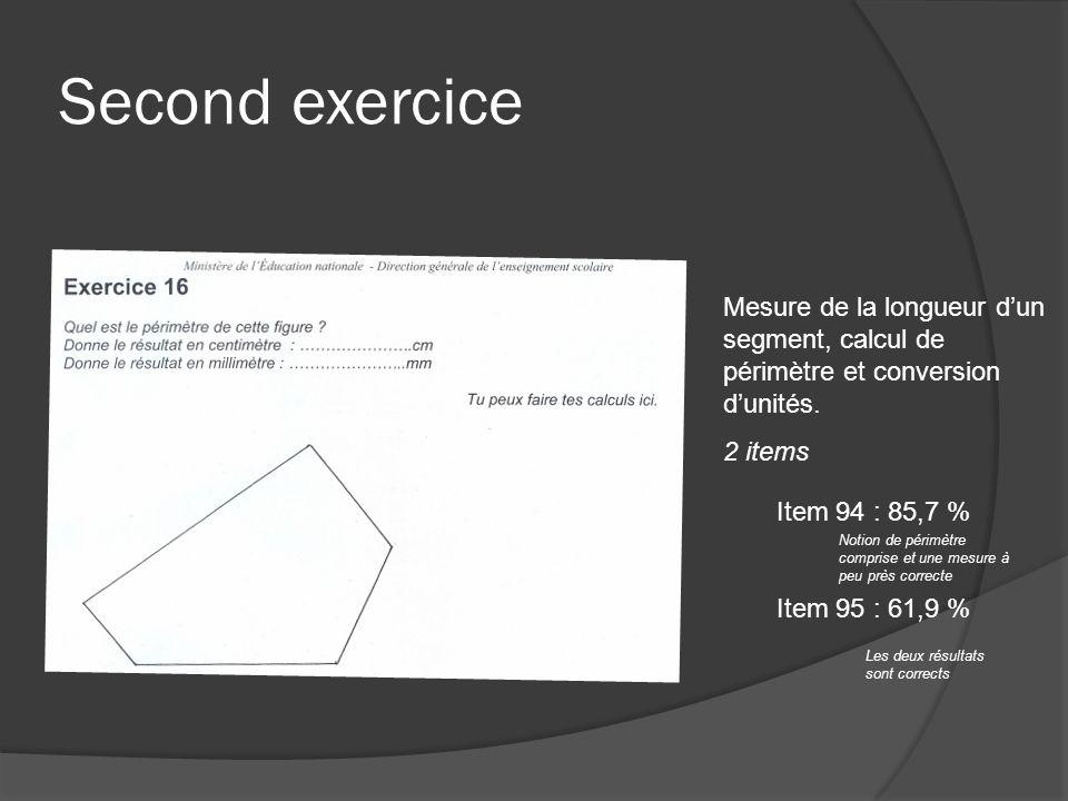 Troisième exercice Calcul de laire dun polygone, par découpage en 2 rectangles.