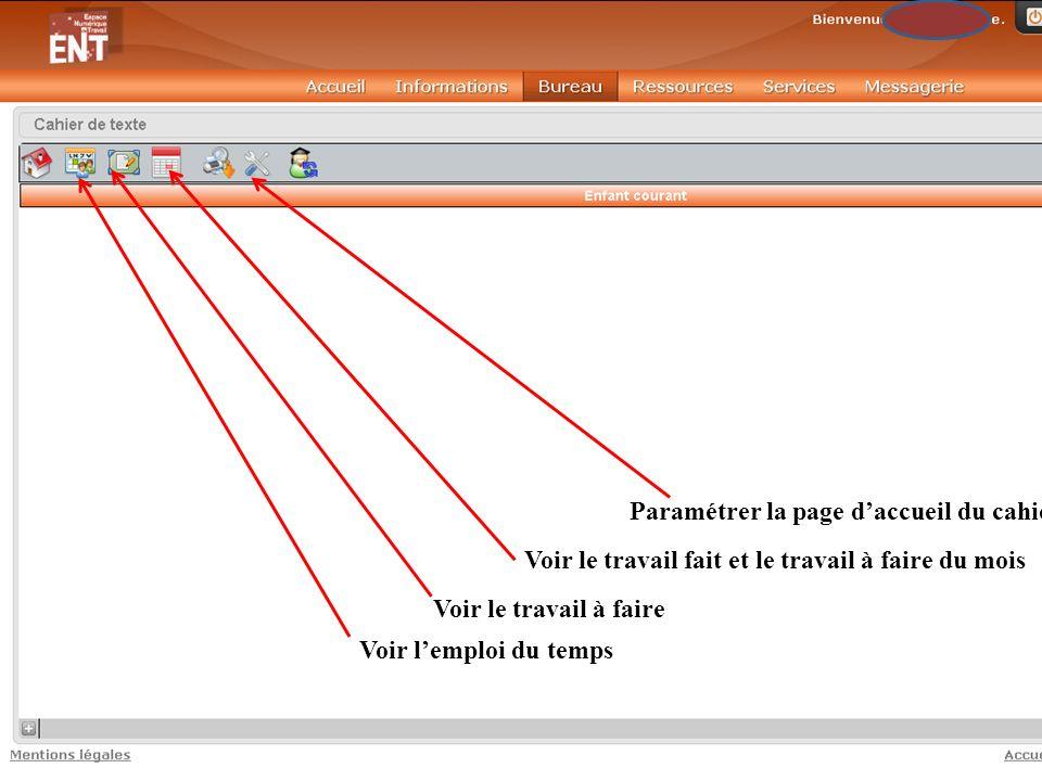 Paramétrer la page daccueil du cahier de texte Voir le travail fait et le travail à faire du mois Voir le travail à faire Voir lemploi du temps