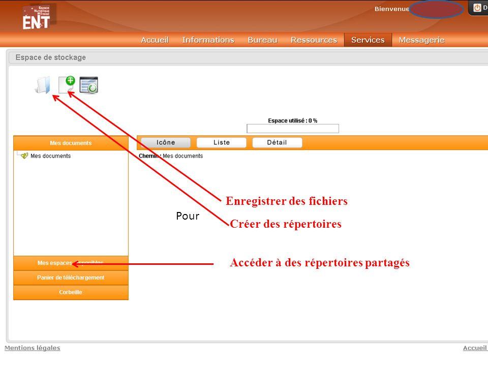 Pour Enregistrer des fichiers Créer des répertoires Accéder à des répertoires partagés