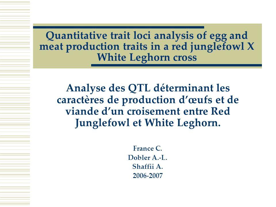 CaractèreChromosomePosition (cM) Poids du foie187 Couleur du foie4225 pH du blanc7155 pH du blancE47W2418 Épaisseur moyenne de la coquille 5145 Goût de loeuf884 Odeur de loeufE22C19W2834 Résultats et conclusions