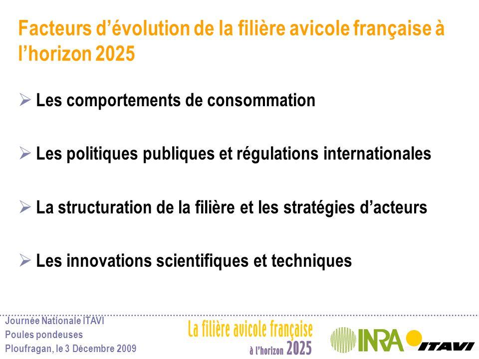 Journée Nationale ITAVI Poules pondeuses Ploufragan, le 3 Décembre 2009 Facteurs dévolution de la filière avicole française à lhorizon 2025 Les compor