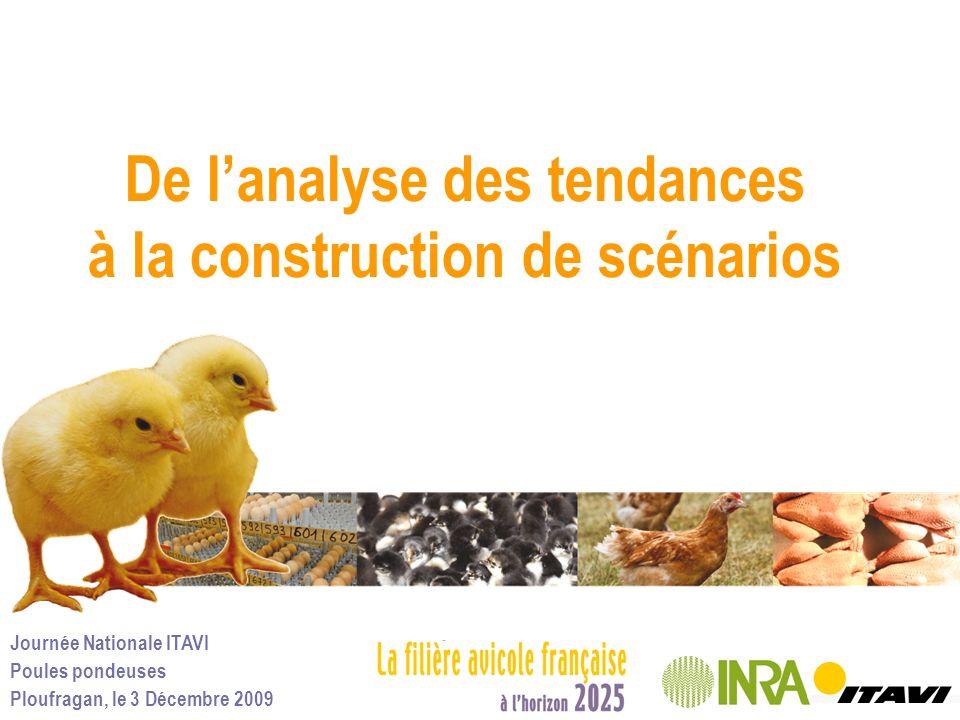 Journée Nationale ITAVI Poules pondeuses Ploufragan, le 3 Décembre 2009 De lanalyse des tendances à la construction de scénarios