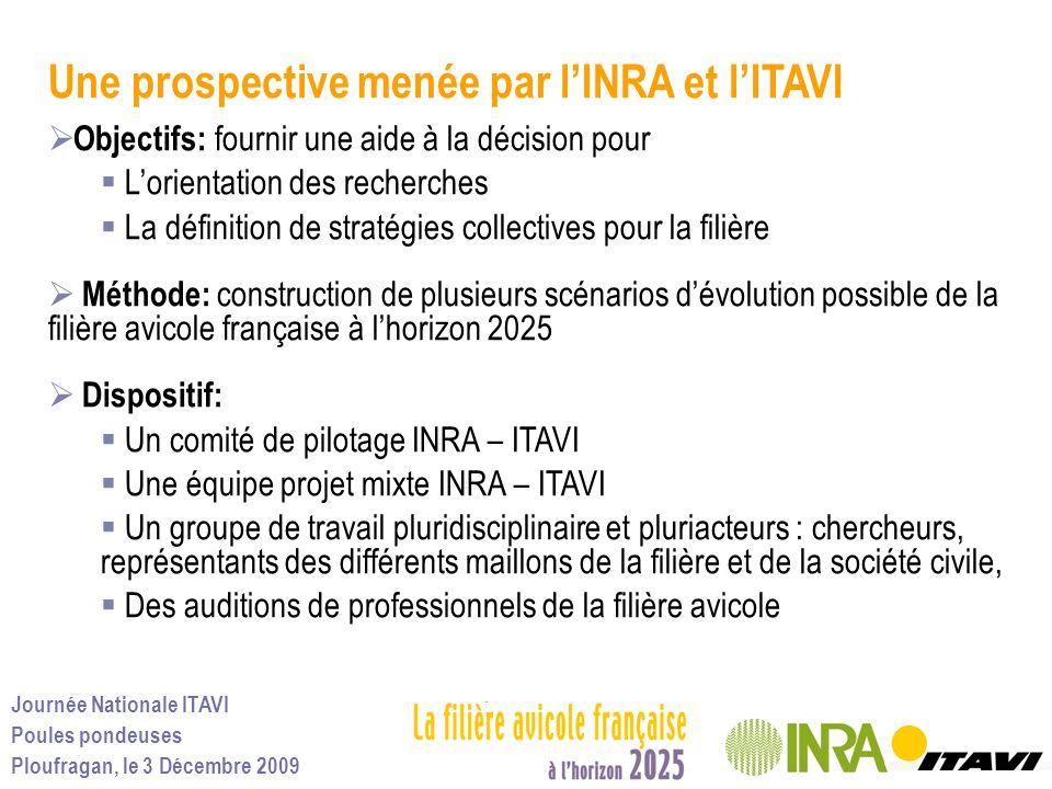 Journée Nationale ITAVI Poules pondeuses Ploufragan, le 3 Décembre 2009 Une prospective menée par lINRA et lITAVI Objectifs: fournir une aide à la déc