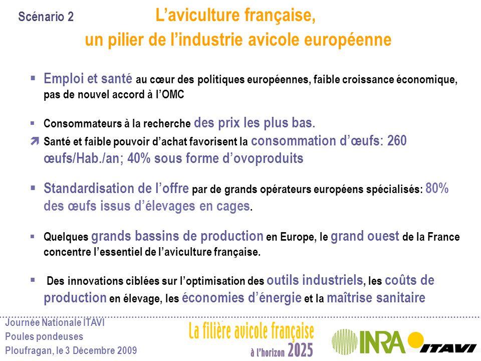 Journée Nationale ITAVI Poules pondeuses Ploufragan, le 3 Décembre 2009 Scénario 2 Laviculture française, un pilier de lindustrie avicole européenne E