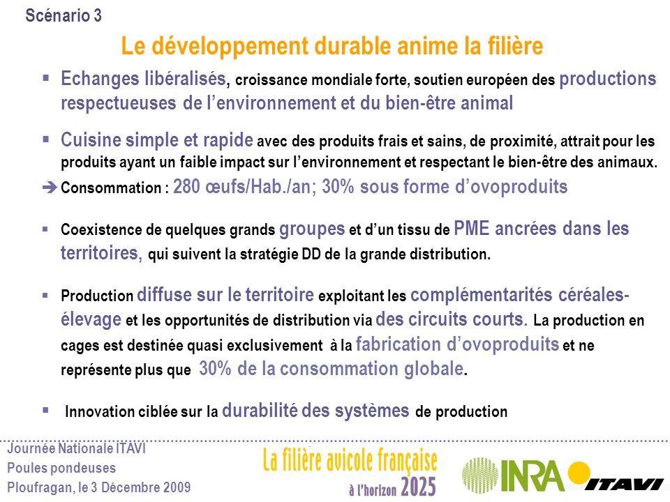 Journée Nationale ITAVI Poules pondeuses Ploufragan, le 3 Décembre 2009 Scénario 3 Le développement durable anime la filière Echanges libéralisés, cro