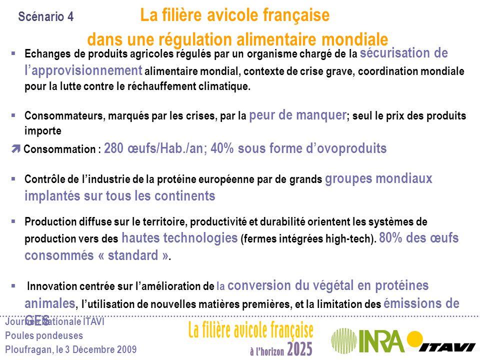 Journée Nationale ITAVI Poules pondeuses Ploufragan, le 3 Décembre 2009 Scénario 4 La filière avicole française dans une régulation alimentaire mondia
