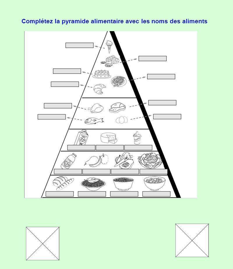 Complétez la pyramide alimentaire avec les noms des aliments