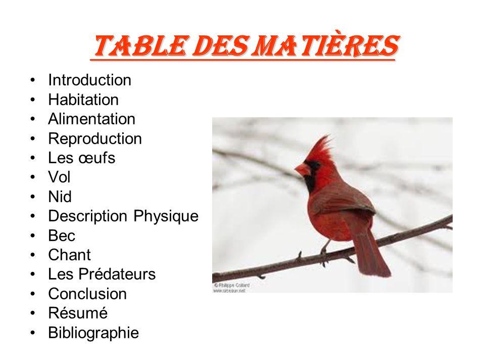 Table Des Matières Introduction Habitation Alimentation Reproduction Les œufs Vol Nid Description Physique Bec Chant Les Prédateurs Conclusion Résumé Bibliographie