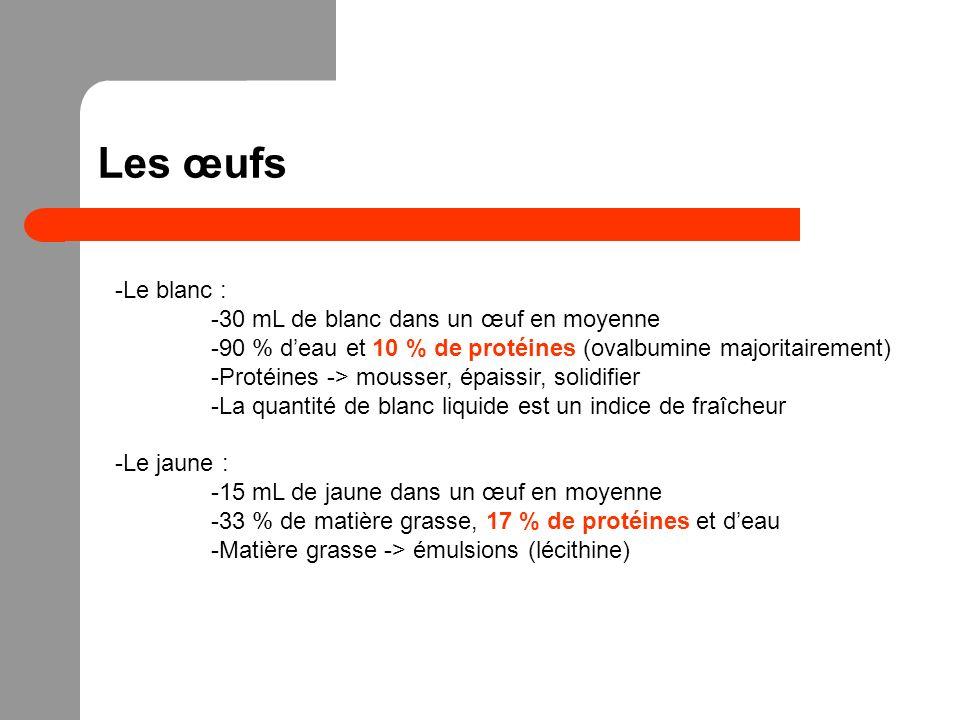 La cuisson Cuisson des protéines : le cas de loeuf 100 °C Évolution de la température dans lloeuf au court du temps dans loeuf 65 °C