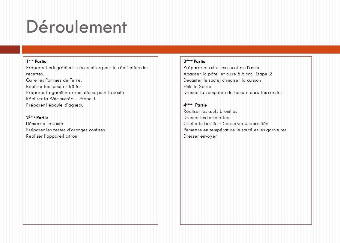 Déroulement 1 ère Partie Préparer les ingrédients nécessaires pour la réalisation des recettes.