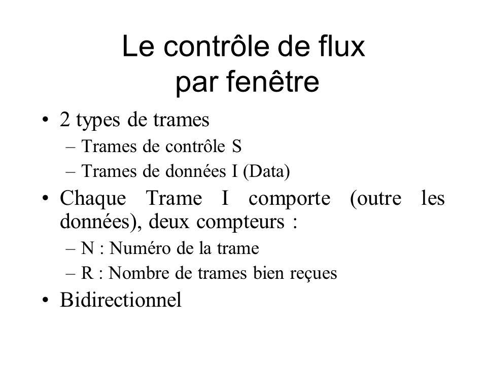Le contrôle de flux par fenêtre 2 types de trames –Trames de contrôle S –Trames de données I (Data) Chaque Trame I comporte (outre les données), deux