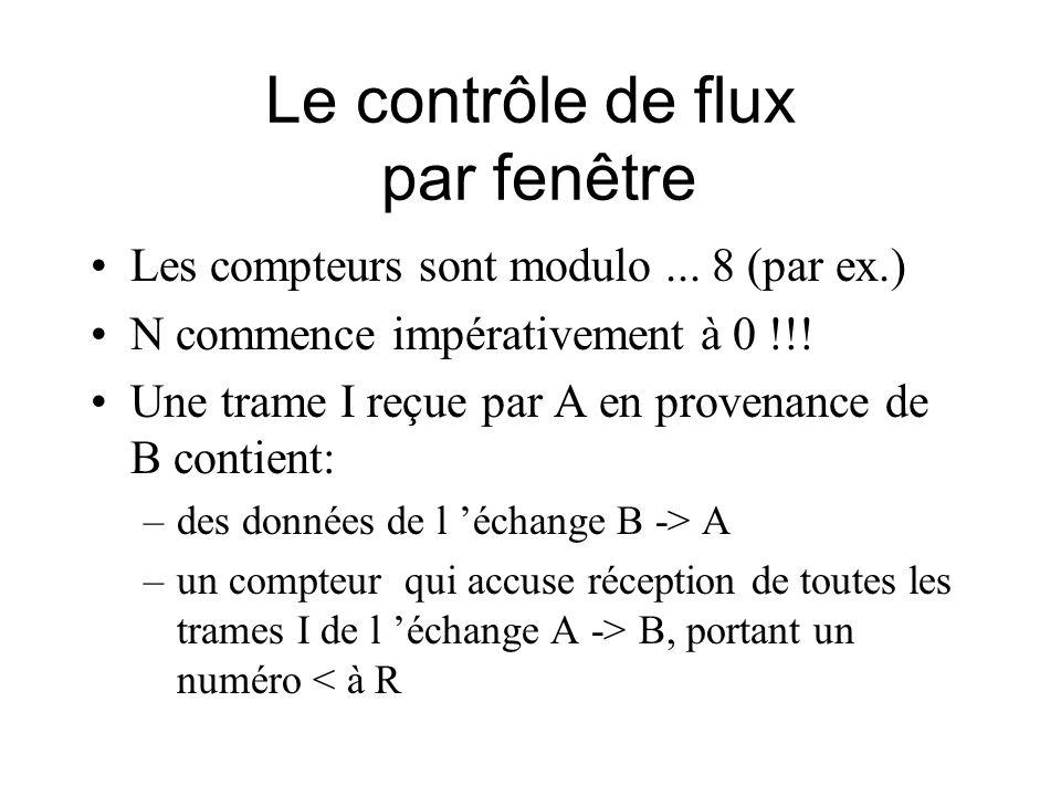 Le contrôle de flux par fenêtre Les compteurs sont modulo... 8 (par ex.) N commence impérativement à 0 !!! Une trame I reçue par A en provenance de B