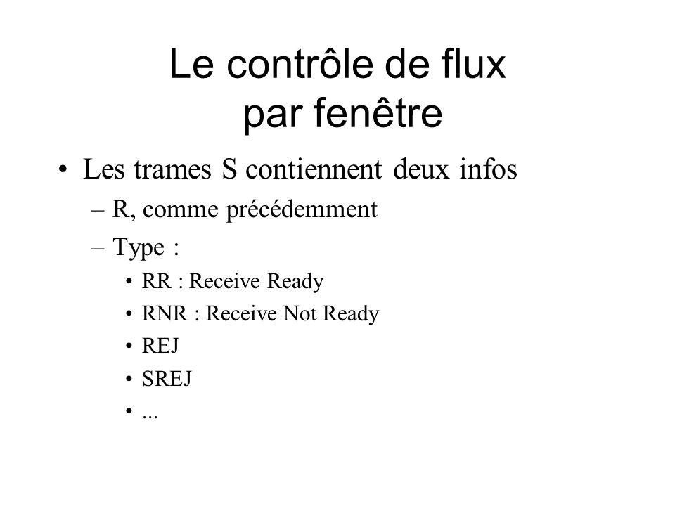 Le contrôle de flux par fenêtre Les trames S contiennent deux infos –R, comme précédemment –Type : RR : Receive Ready RNR : Receive Not Ready REJ SREJ