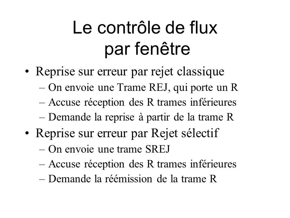 Le contrôle de flux par fenêtre Reprise sur erreur par rejet classique –On envoie une Trame REJ, qui porte un R –Accuse réception des R trames inférie