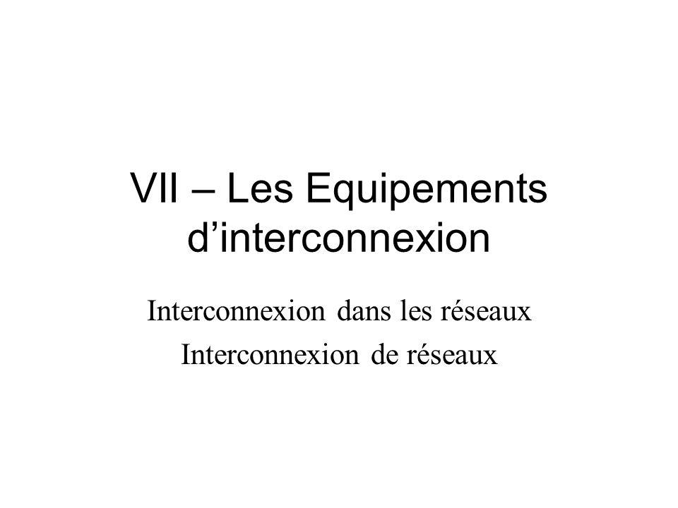 VII – Les Equipements dinterconnexion Interconnexion dans les réseaux Interconnexion de réseaux