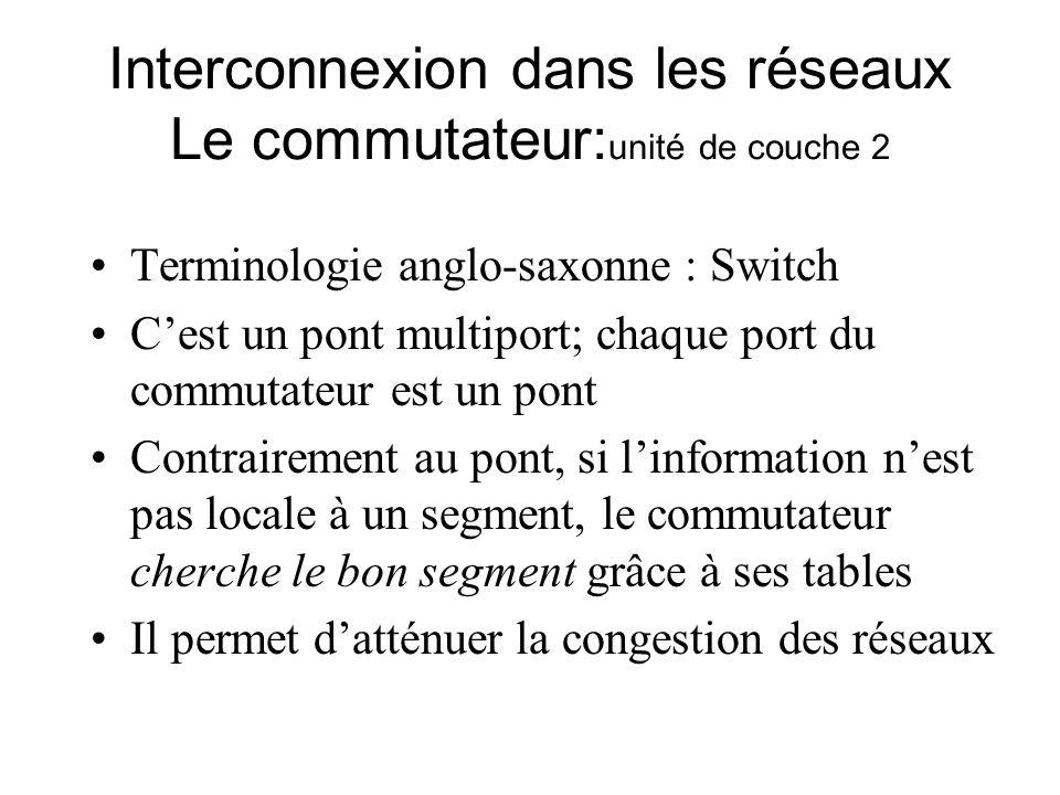 Interconnexion dans les réseaux Le commutateur: unité de couche 2 Terminologie anglo-saxonne : Switch Cest un pont multiport; chaque port du commutate