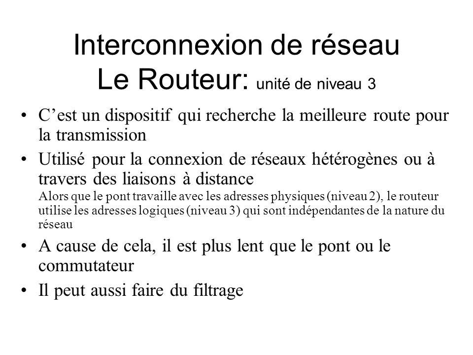 Interconnexion de réseau Le Routeur: unité de niveau 3 Cest un dispositif qui recherche la meilleure route pour la transmission Utilisé pour la connex