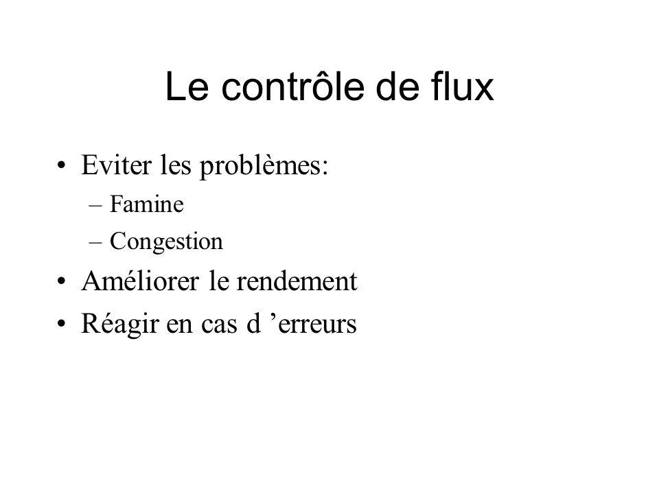 Le contrôle de flux Eviter les problèmes: –Famine –Congestion Améliorer le rendement Réagir en cas d erreurs