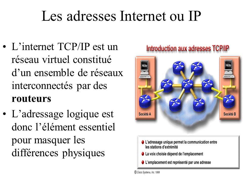 Les adresses Internet ou IP Linternet TCP/IP est un réseau virtuel constitué dun ensemble de réseaux interconnectés par des routeurs Ladressage logiqu