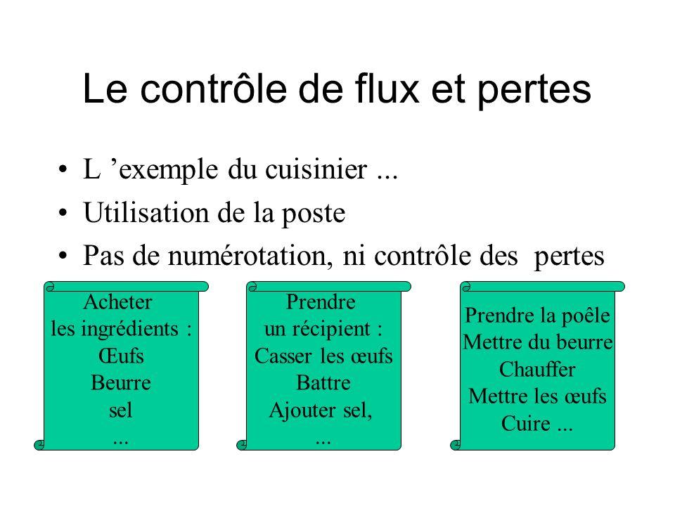 Le contrôle de flux et pertes L exemple du cuisinier... Utilisation de la poste Pas de numérotation, ni contrôle des pertes Acheter les ingrédients :
