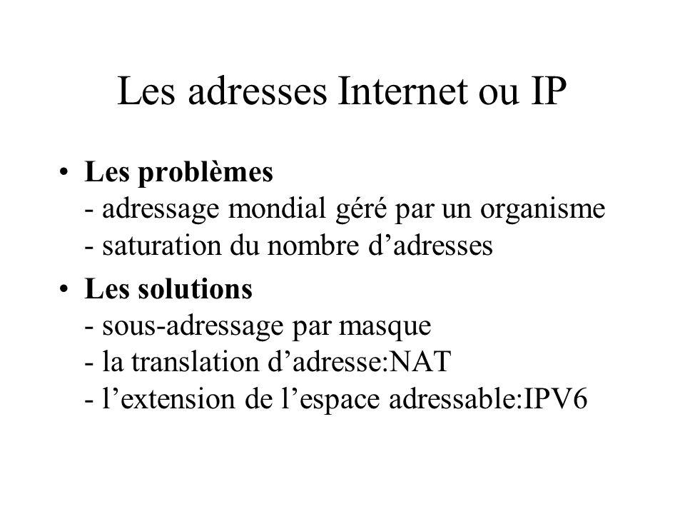 Les adresses Internet ou IP Les problèmes - adressage mondial géré par un organisme - saturation du nombre dadresses Les solutions - sous-adressage pa