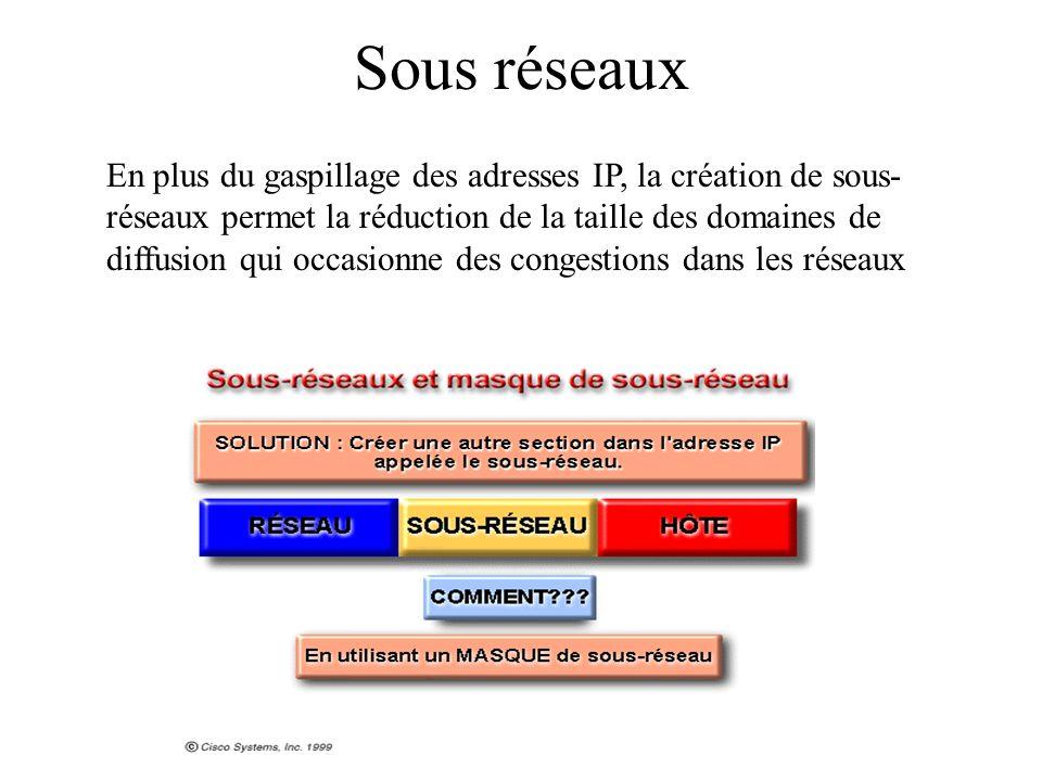 Sous réseaux En plus du gaspillage des adresses IP, la création de sous- réseaux permet la réduction de la taille des domaines de diffusion qui occasi