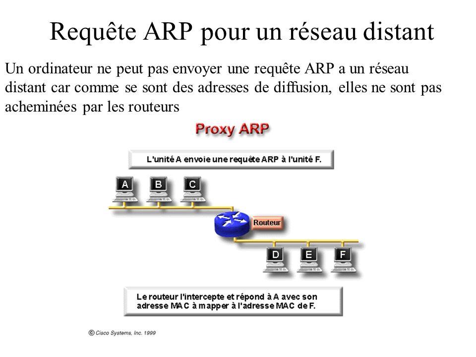 Requête ARP pour un réseau distant Un ordinateur ne peut pas envoyer une requête ARP a un réseau distant car comme se sont des adresses de diffusion,