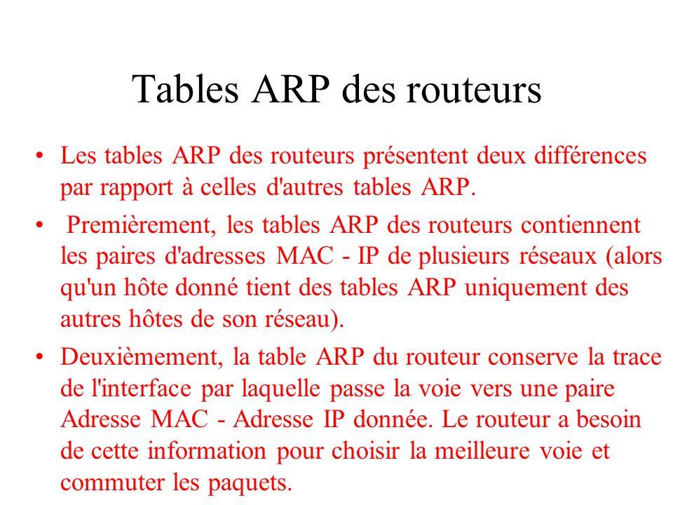 Tables ARP des routeurs Les tables ARP des routeurs présentent deux différences par rapport à celles d'autres tables ARP. Premièrement, les tables ARP
