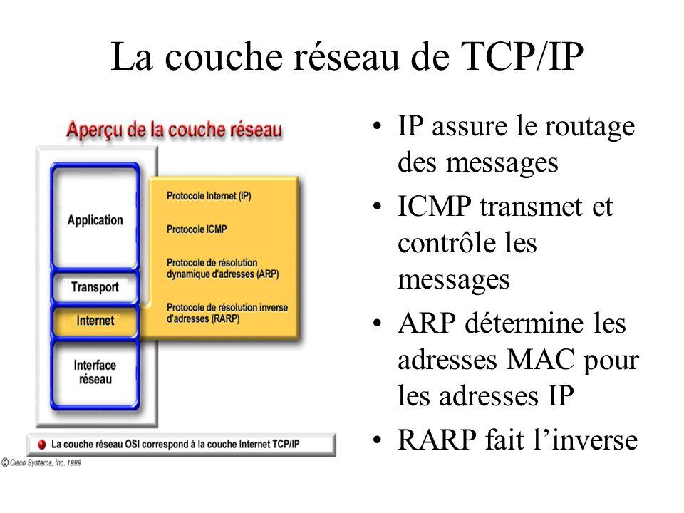 La couche réseau de TCP/IP IP assure le routage des messages ICMP transmet et contrôle les messages ARP détermine les adresses MAC pour les adresses I