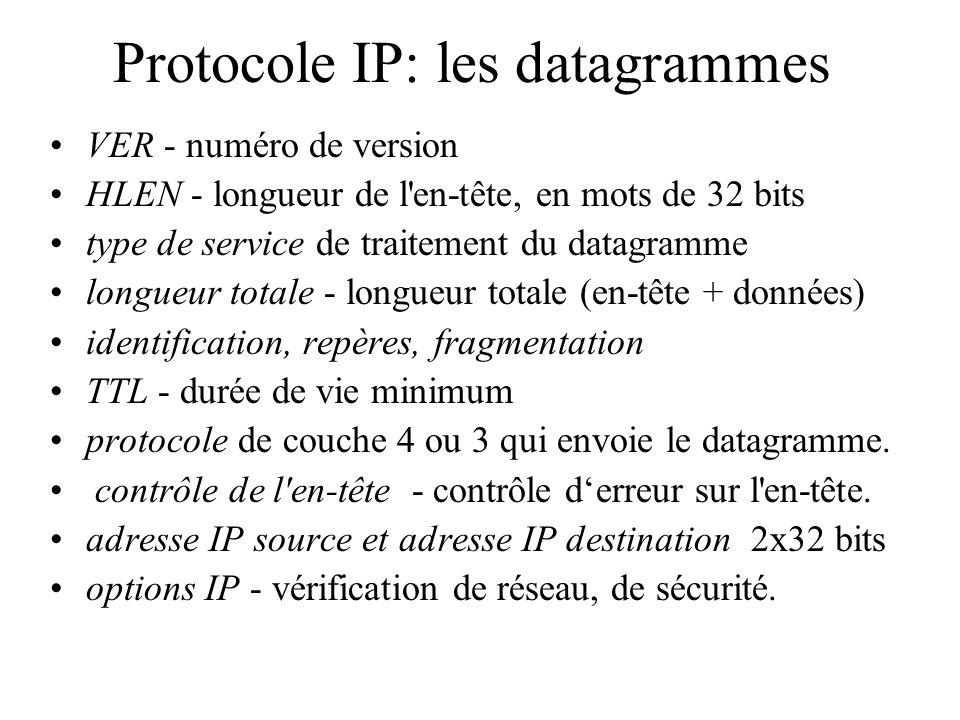 VER - numéro de version HLEN - longueur de l'en-tête, en mots de 32 bits type de service de traitement du datagramme longueur totale - longueur totale